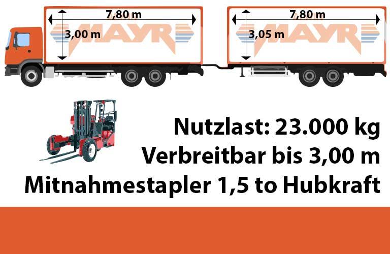 lkw_nutzlast_23000kg-verbreiterung-bis-3m_mitnahmestapler