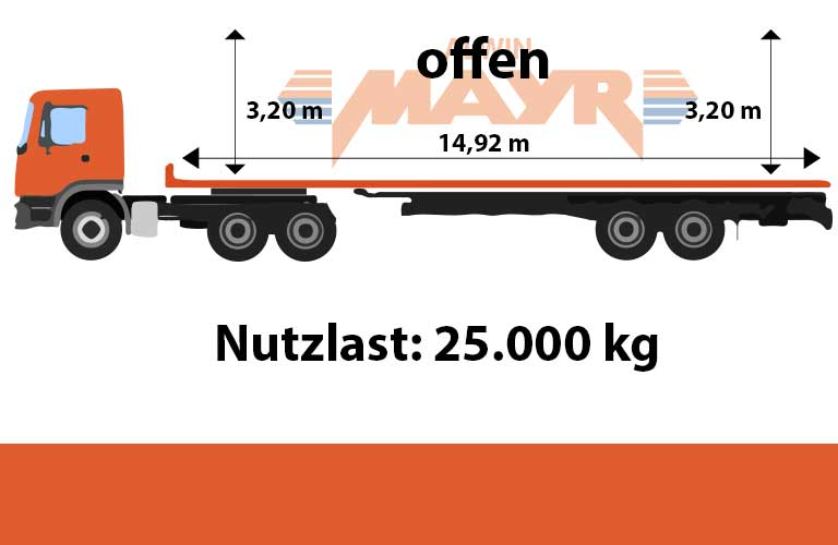 lkw_nutzlast_25000kg-offen